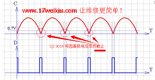 空调过零检测与室内风机风速控制电路工作原理解析